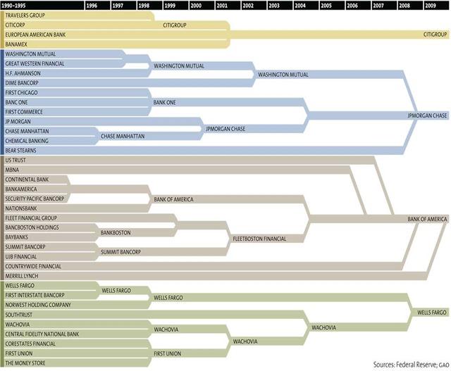 big-bank-theory-chart-large